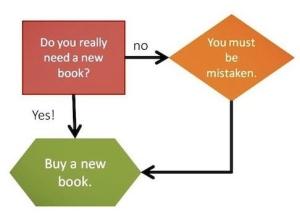 need-books